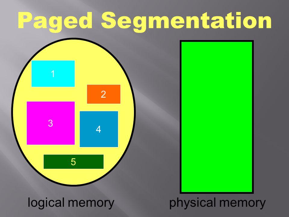 Paged Segmentation 1 2 3 4 5 logical memory physical memory