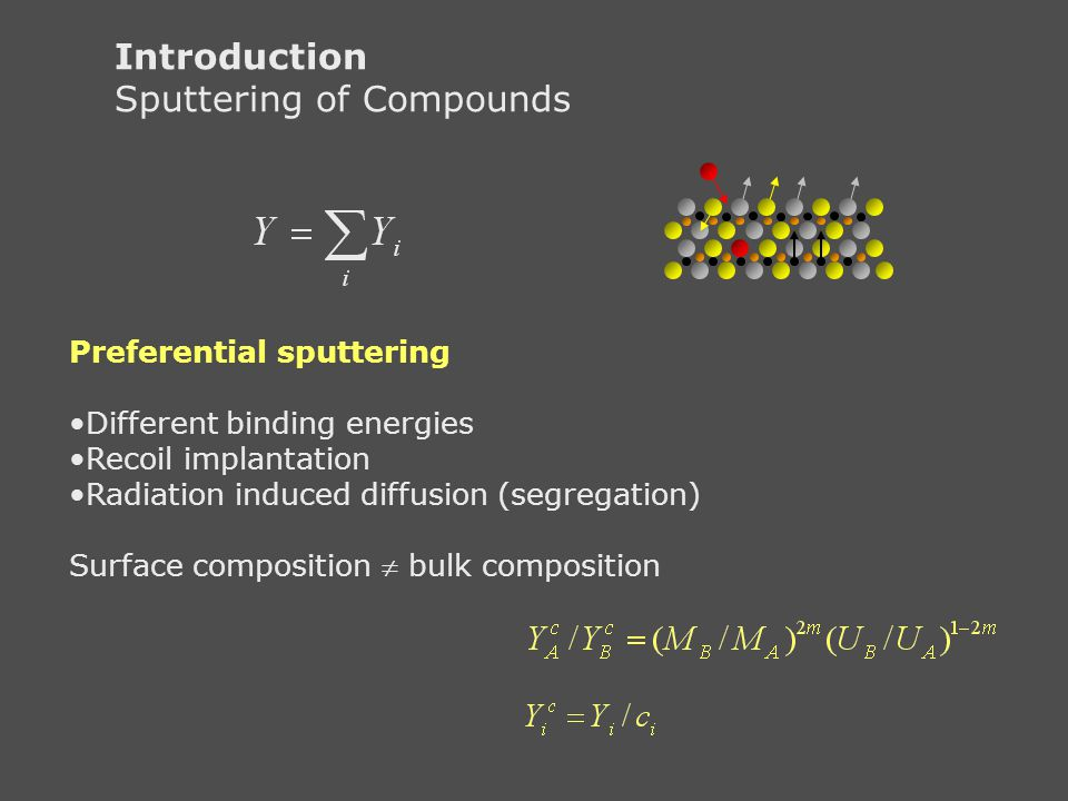 Sputtering of Compounds