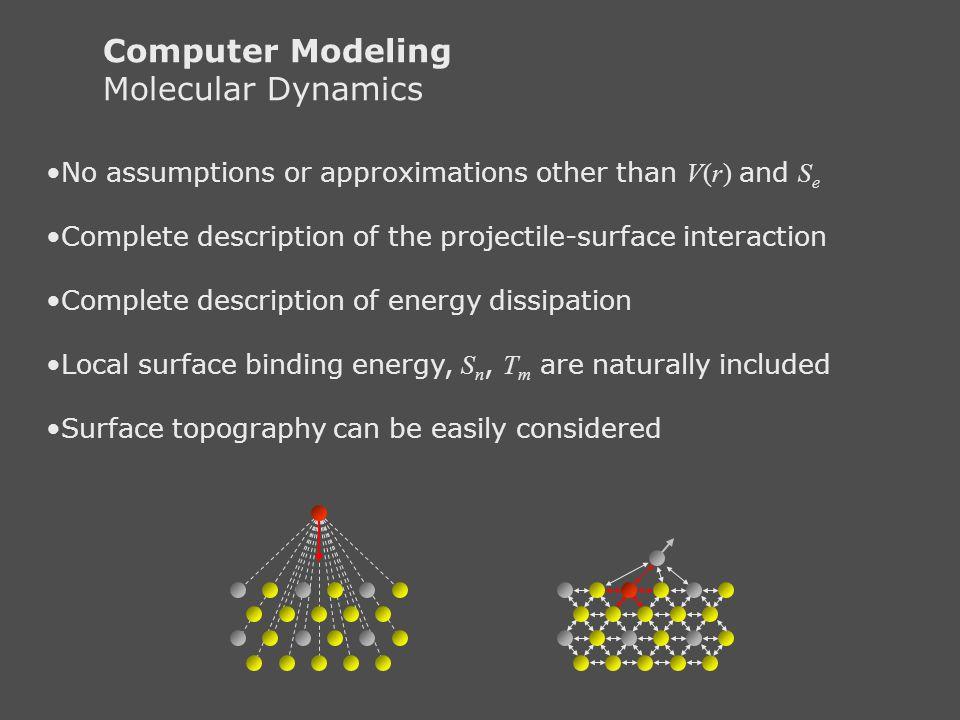 Computer Modeling Molecular Dynamics