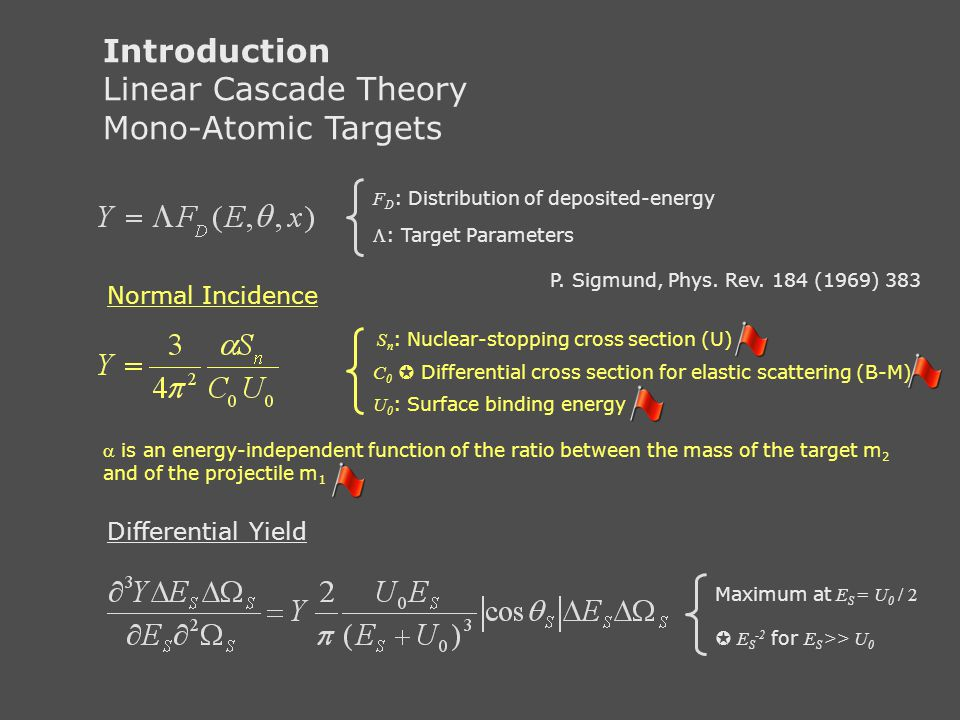 Introduction Linear Cascade Theory Mono-Atomic Targets