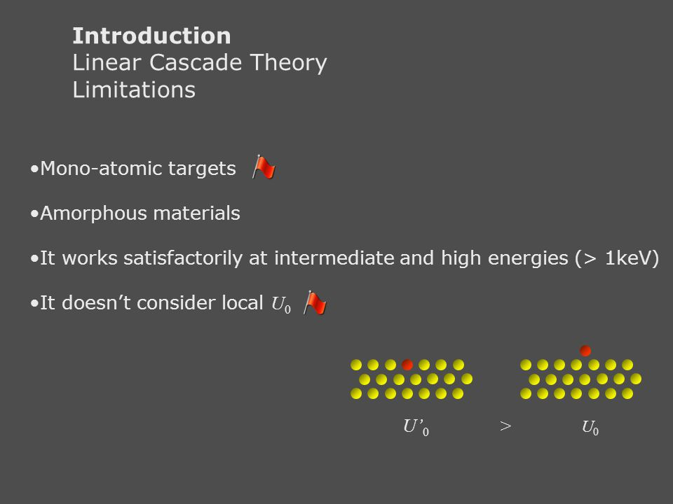 Introduction Linear Cascade Theory Limitations Mono-atomic targets
