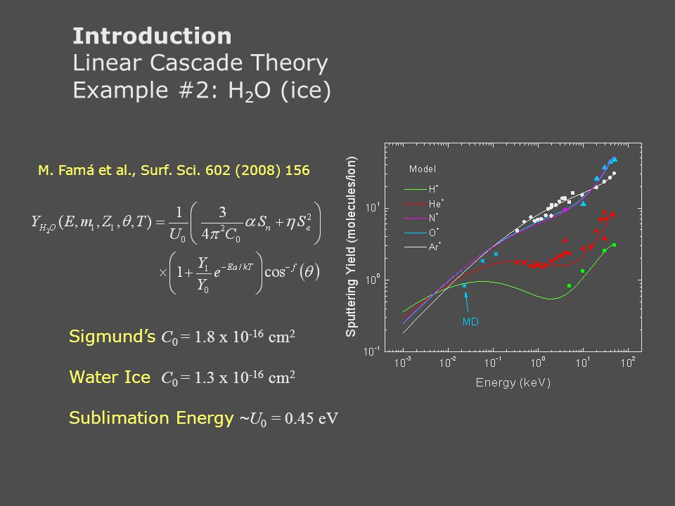 Introduction Linear Cascade Theory Example #2: H2O (ice)