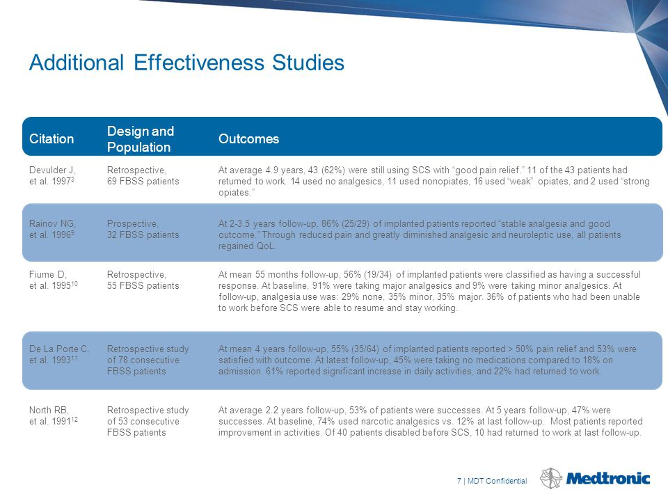 Additional Effectiveness Studies