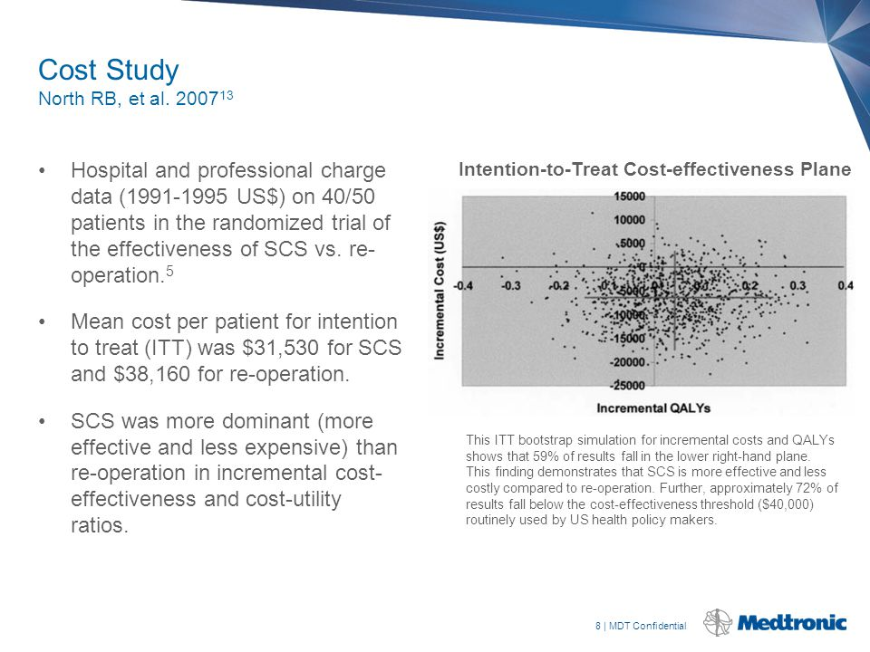 Cost Study North RB, et al. 200713