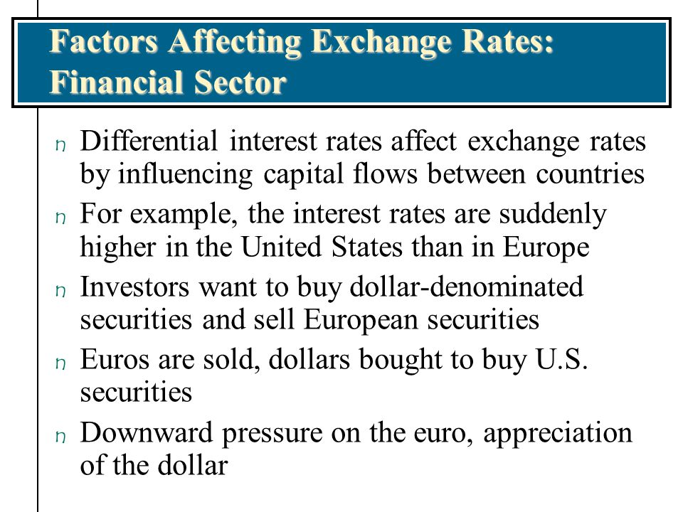 Factors Affecting Exchange Rates: Financial Sector