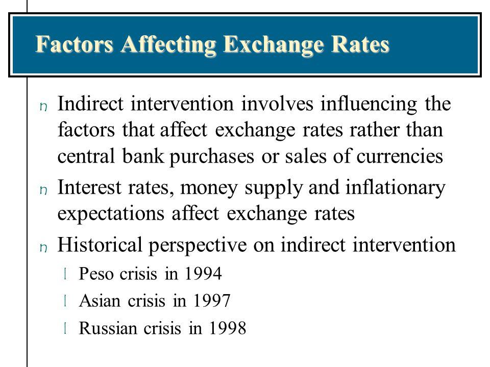 Factors Affecting Exchange Rates