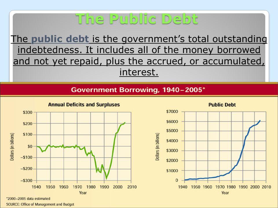 The Public Debt