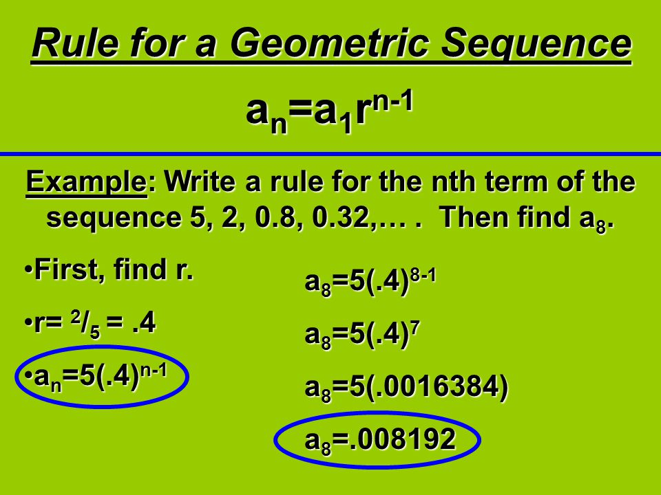 Rule for a Geometric Sequence