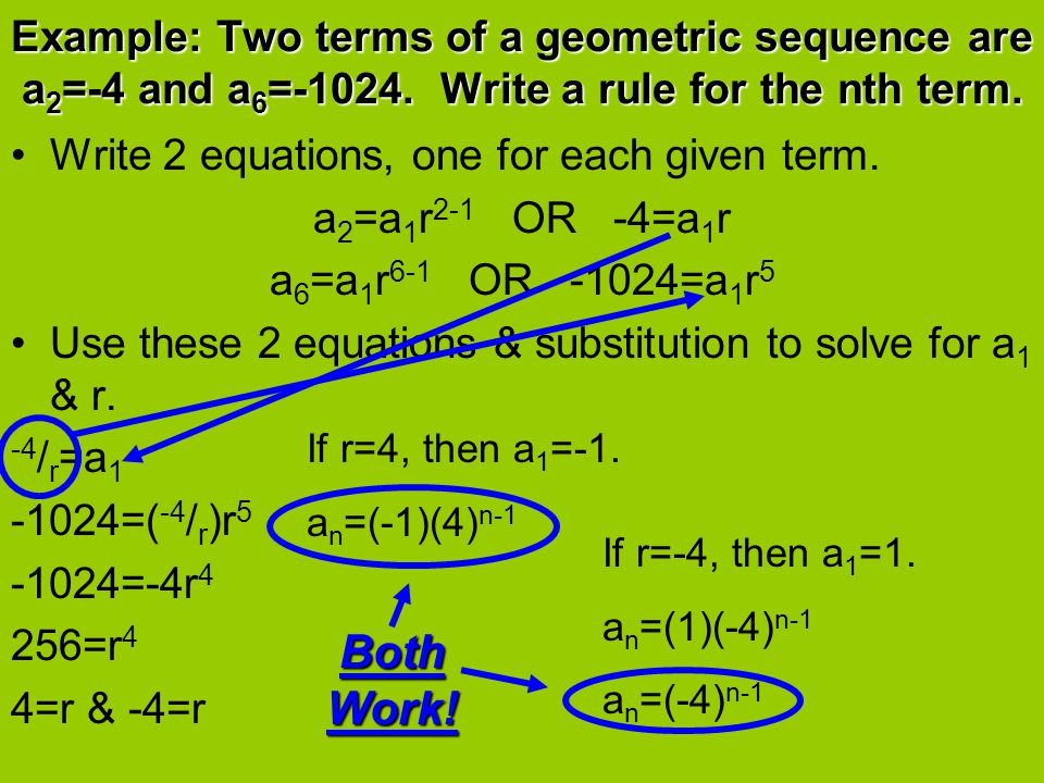 Example: Two terms of a geometric sequence are a2=-4 and a6=-1024