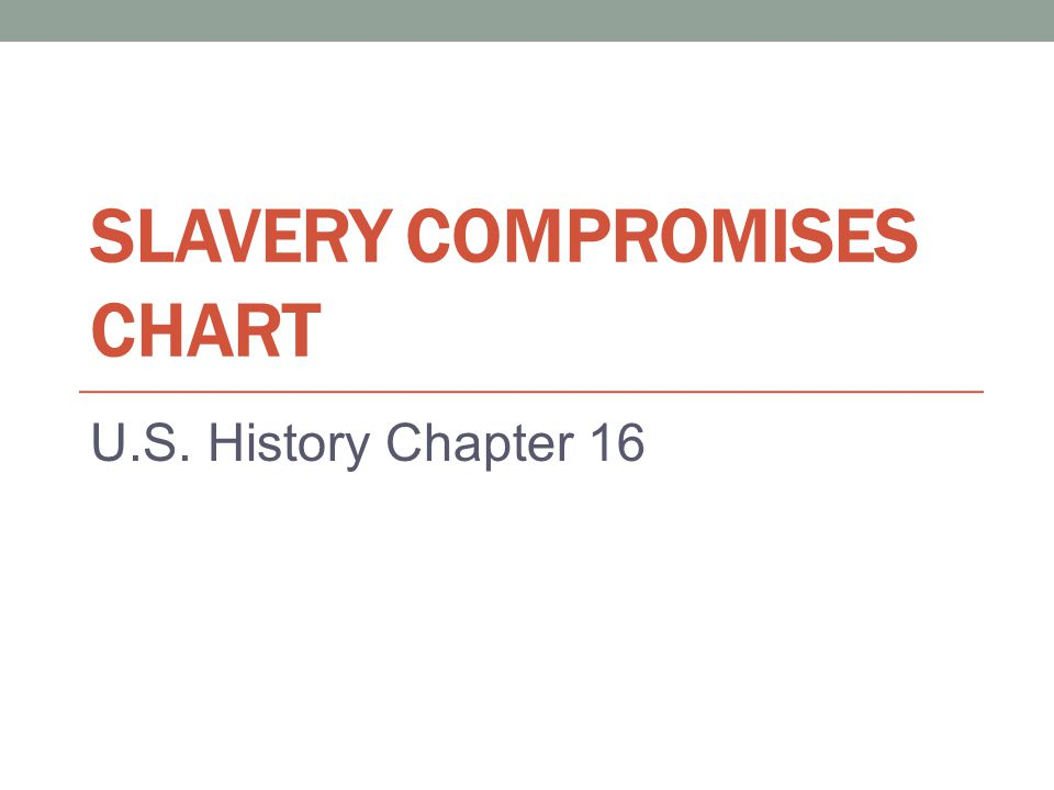 Slavery compromises chart