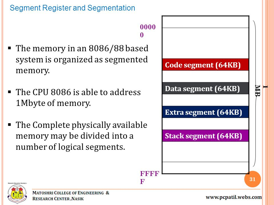 The CPU 8086 is able to address 1Mbyte of memory.