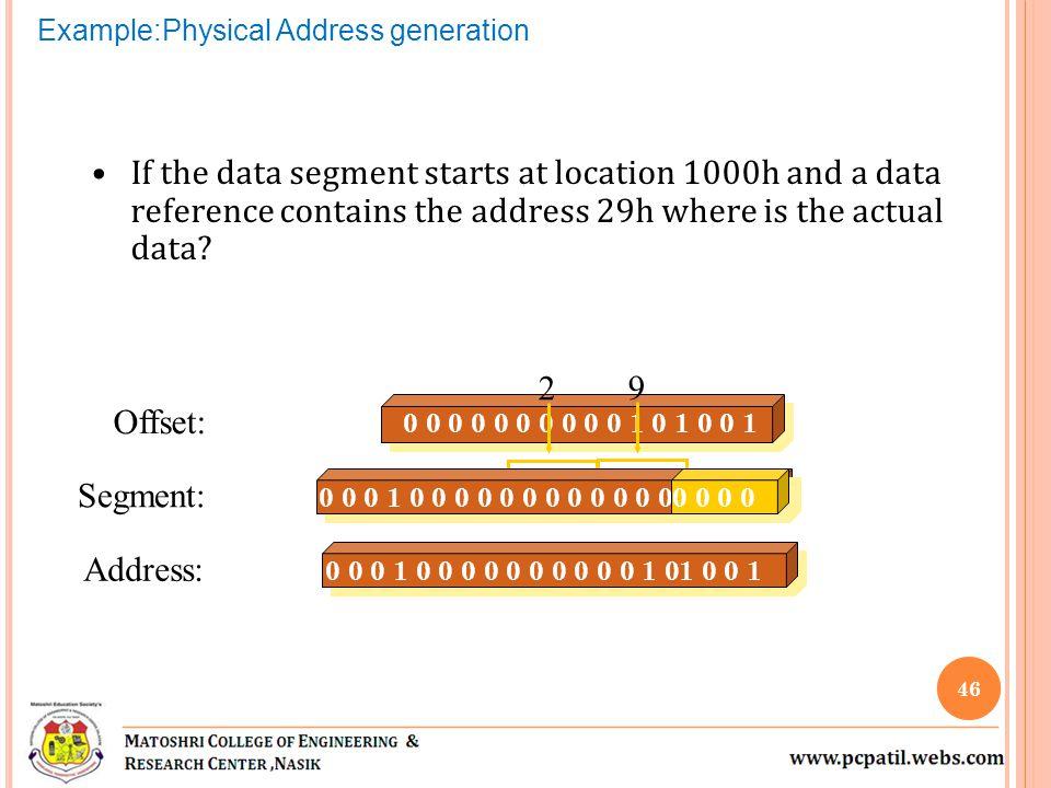 Example:Physical Address generation