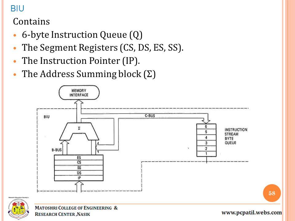 6-byte Instruction Queue (Q) The Segment Registers (CS, DS, ES, SS).