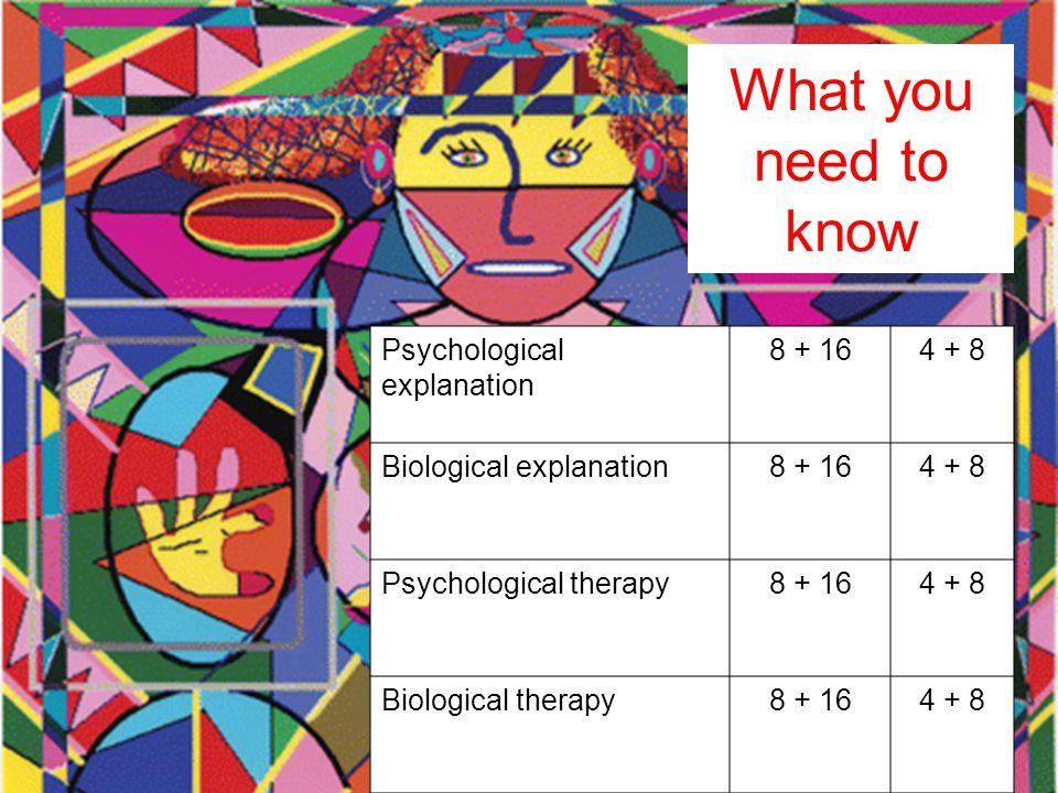 What you need to know Psychological explanation 8 + 16 4 + 8