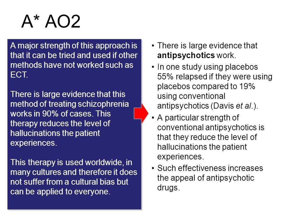 A* AO2 A major strength of this approach is that it can be tried and used if other methods have not worked such as ECT.