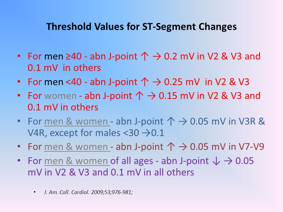 Threshold Values for ST-Segment Changes