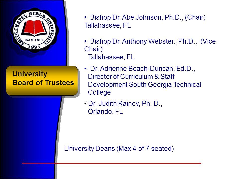 University Board of Trustees