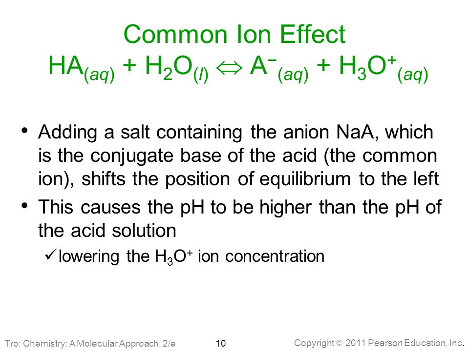 Common Ion Effect HA(aq) + H2O(l)  A−(aq) + H3O+(aq)