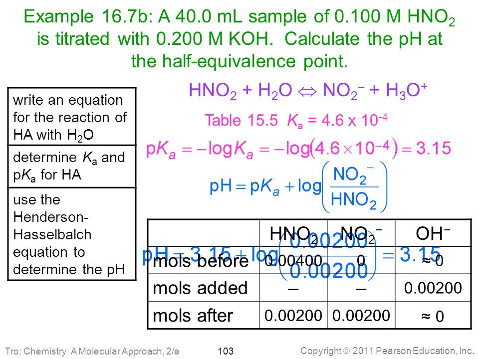Example 16. 7b: A 40. 0 mL sample of 0. 100 M HNO2 is titrated with 0