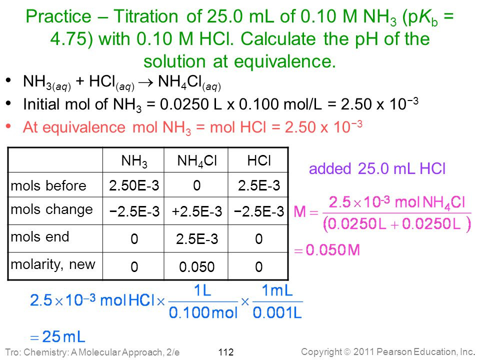 Practice – Titration of 25. 0 mL of 0. 10 M NH3 (pKb = 4. 75) with 0