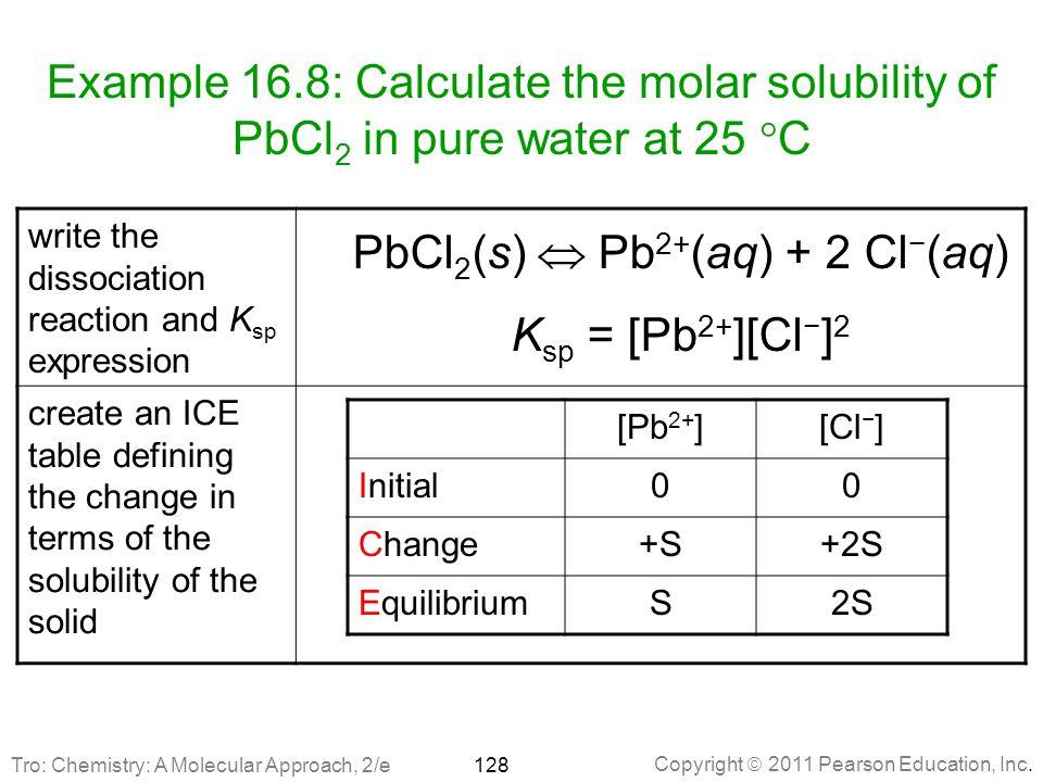 PbCl2(s)  Pb2+(aq) + 2 Cl−(aq)