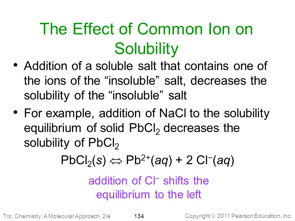 The Effect of Common Ion on Solubility