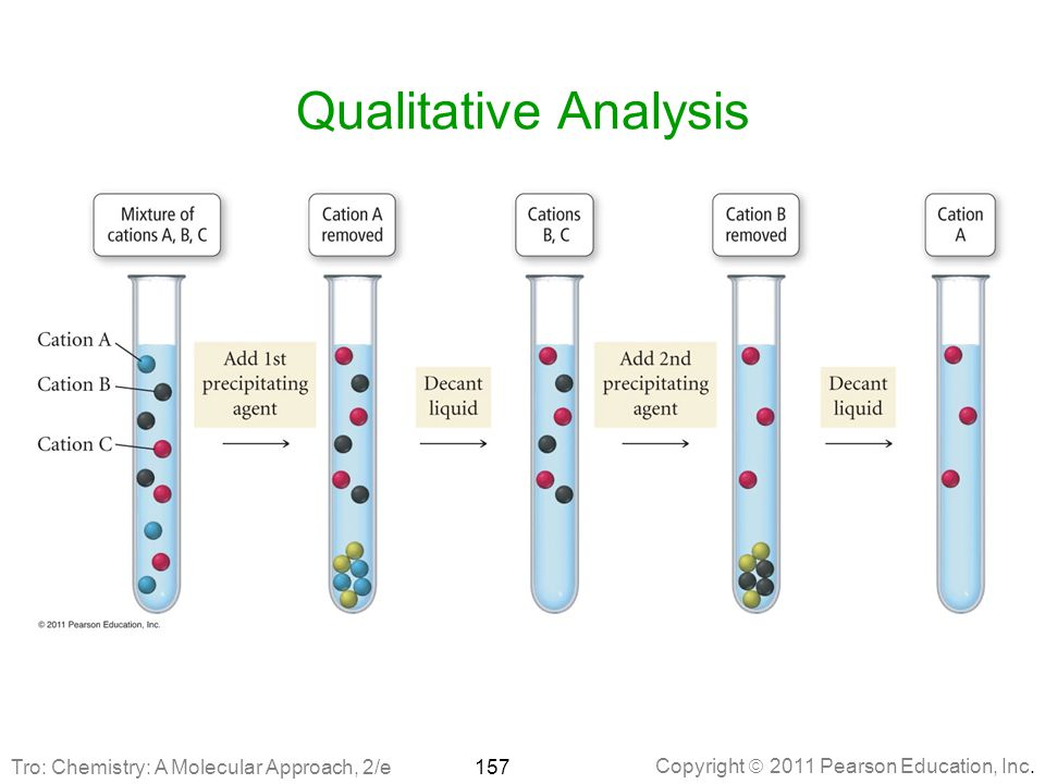 Qualitative Analysis Tro: Chemistry: A Molecular Approach, 2/e