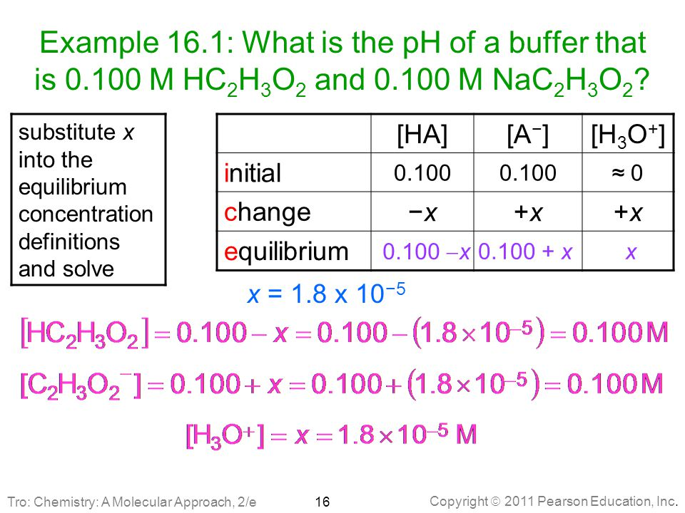 Example 16. 1: What is the pH of a buffer that is 0
