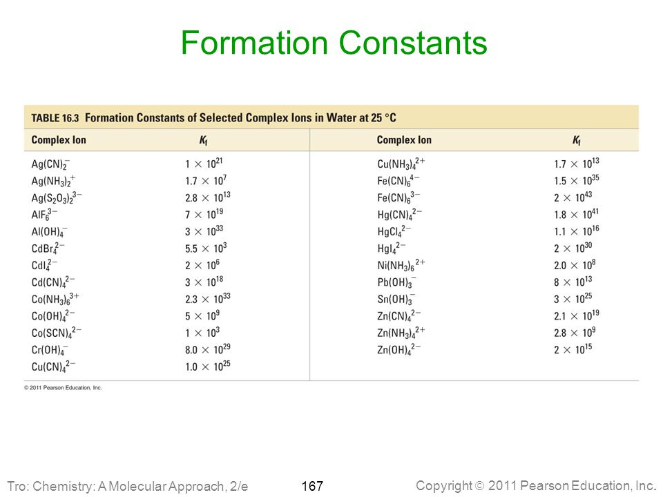 Formation Constants Tro: Chemistry: A Molecular Approach, 2/e