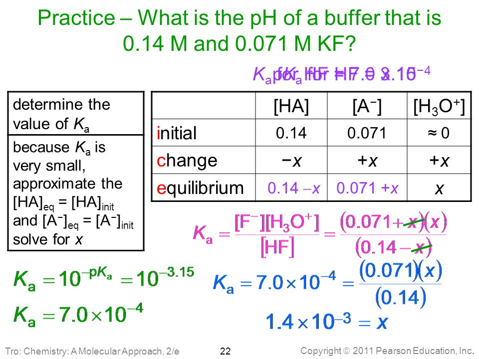 Practice – What is the pH of a buffer that is 0.14 M and 0.071 M KF
