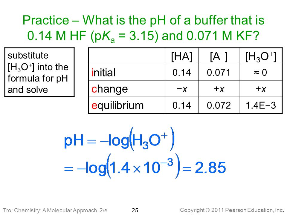 how to find pka from ph of 1 1 buffer