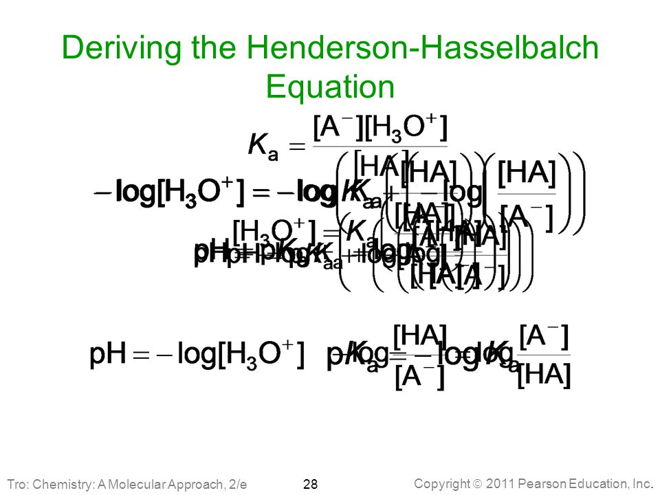 Deriving the Henderson-Hasselbalch Equation