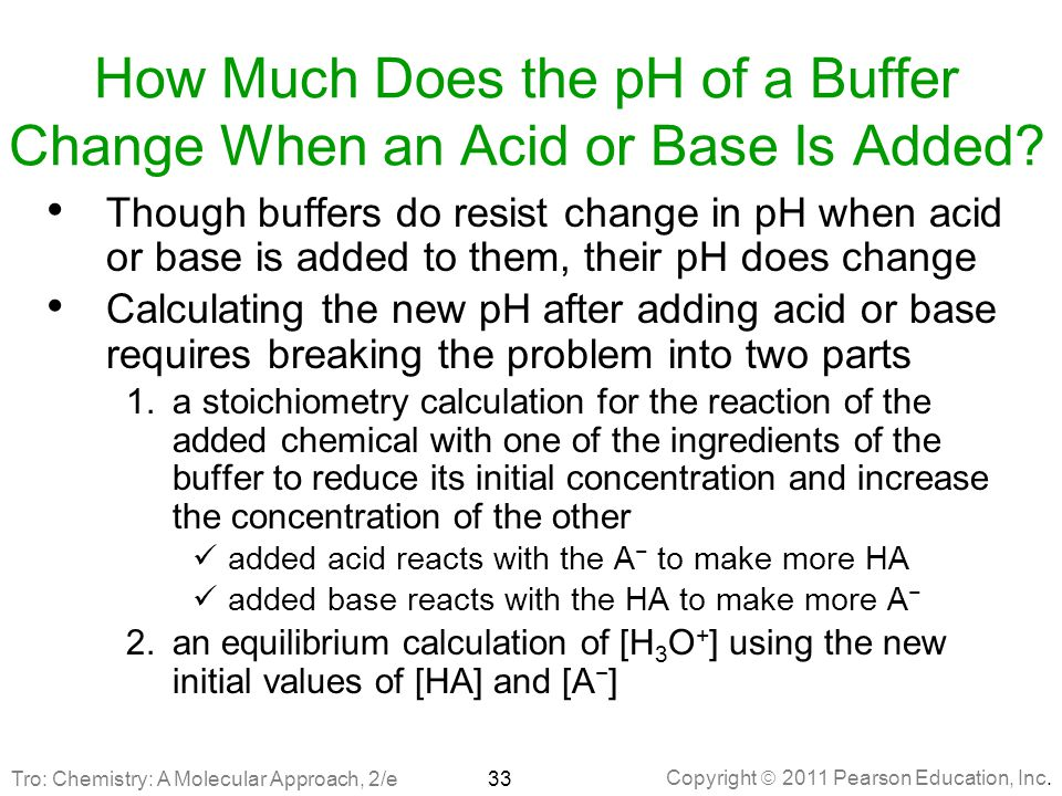 How Much Does the pH of a Buffer Change When an Acid or Base Is Added