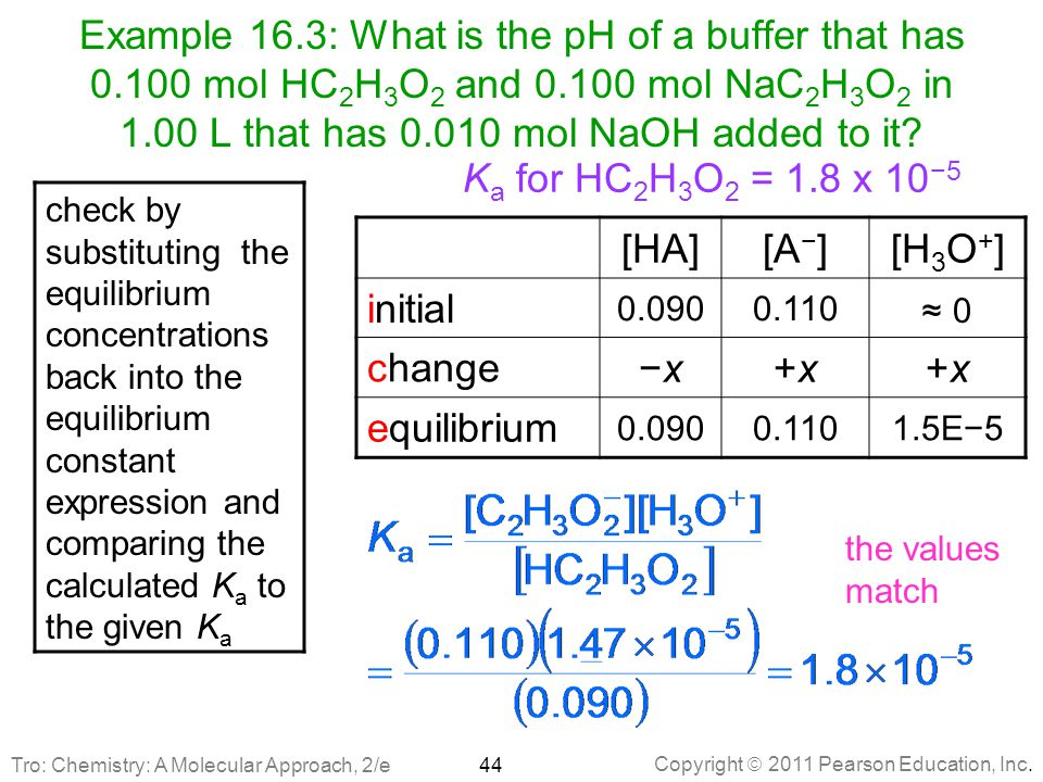 Example 16. 3: What is the pH of a buffer that has 0