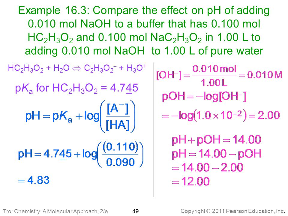 Example 16. 3: Compare the effect on pH of adding 0