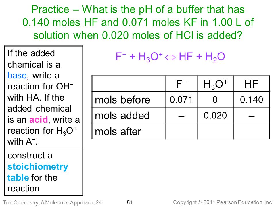 Practice – What is the pH of a buffer that has 0. 140 moles HF and 0