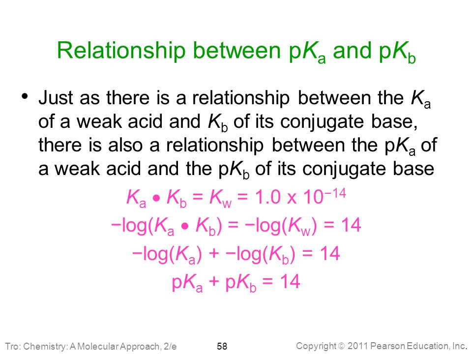 Relationship between pKa and pKb