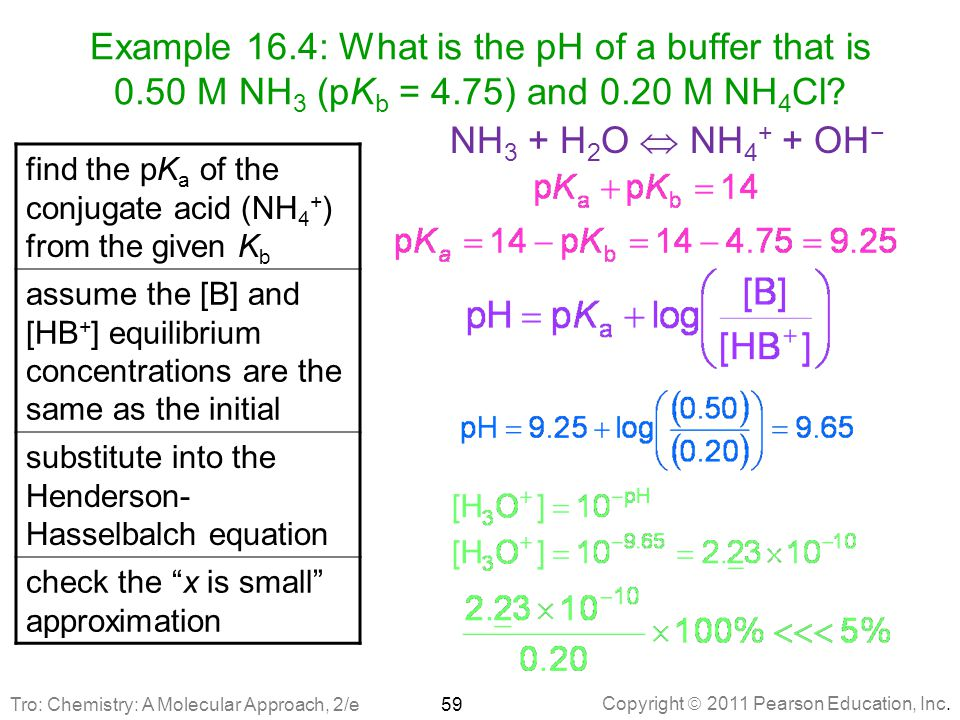 Example 16. 4: What is the pH of a buffer that is 0. 50 M NH3 (pKb = 4
