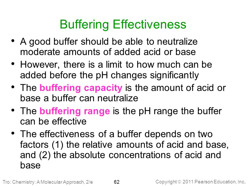 Buffering Effectiveness