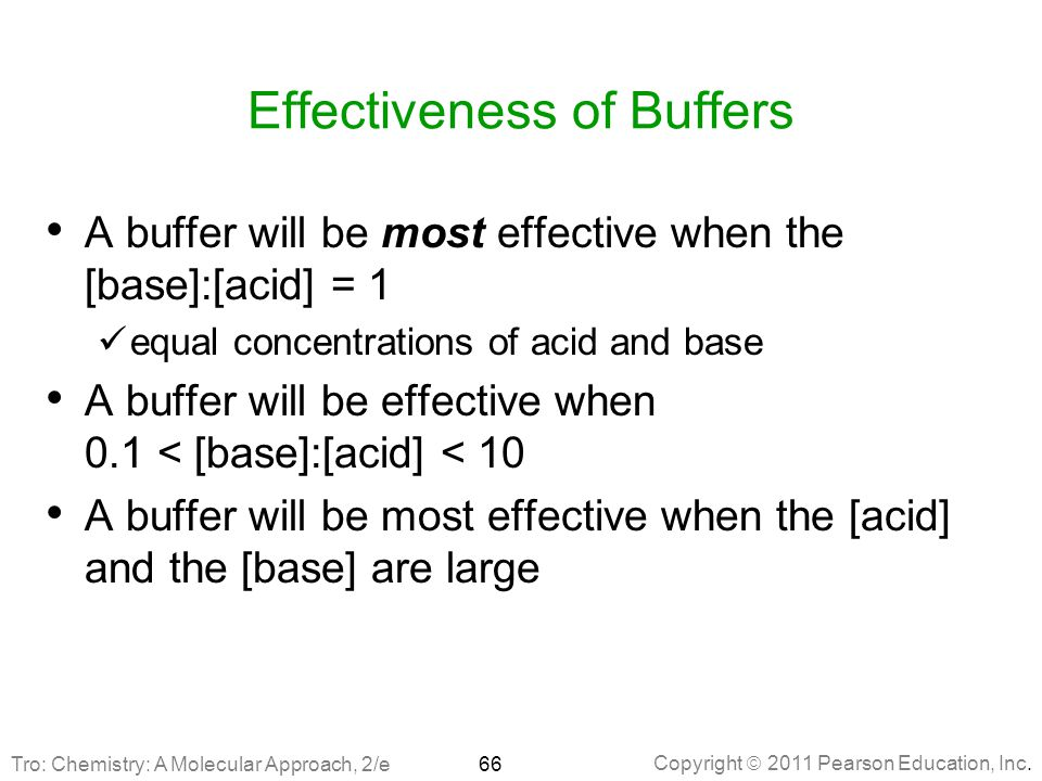 Effectiveness of Buffers
