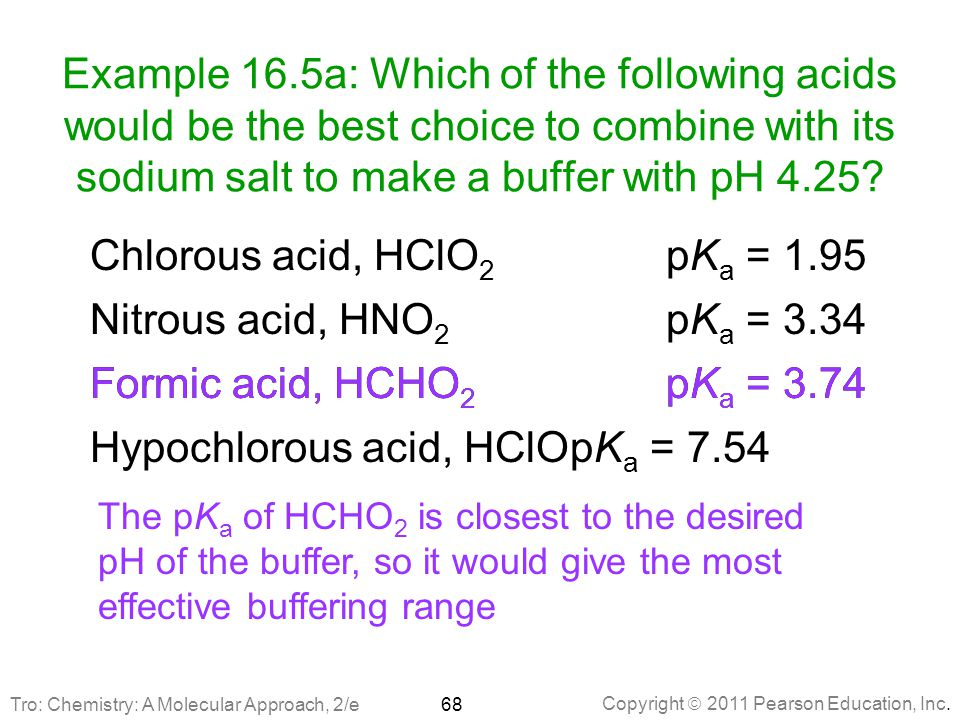 Chlorous acid, HClO2 pKa = 1.95