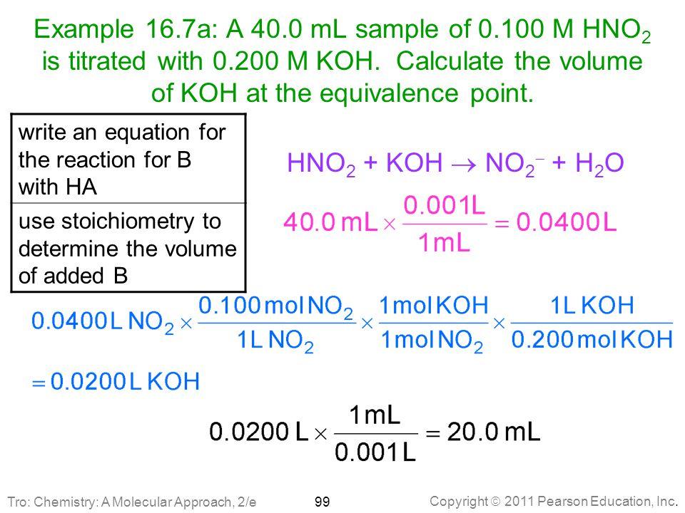 Example 16. 7a: A 40. 0 mL sample of 0. 100 M HNO2 is titrated with 0