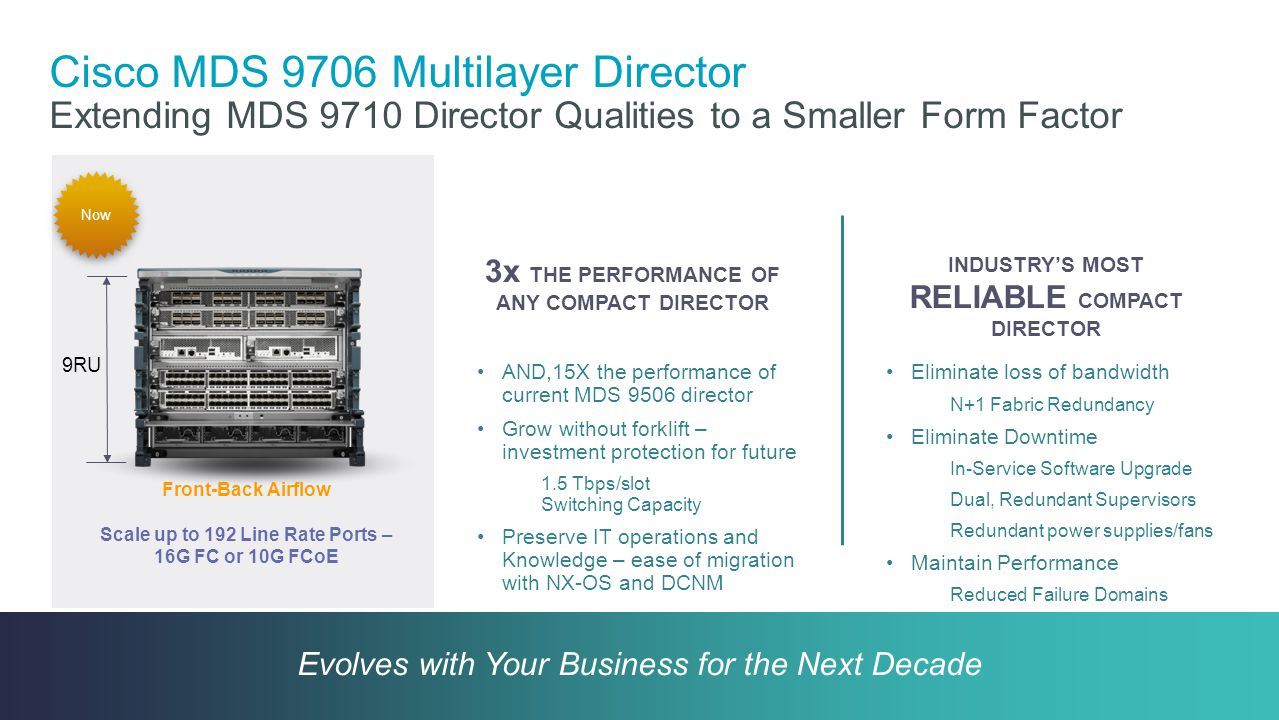 Cisco MDS 9706 Multilayer Director Extending MDS 9710 Director Qualities to a Smaller Form Factor