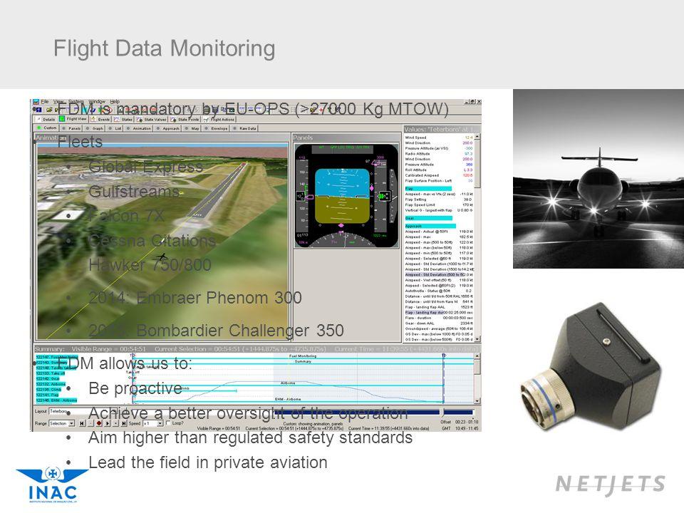 Flight Data Monitoring