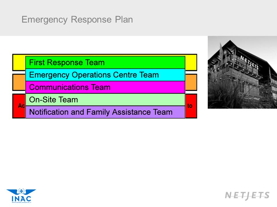 Emergency Response Plan