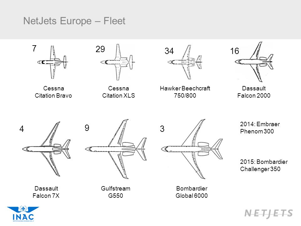 NetJets Europe – Fleet 7 29 34 16 4 9 3 Cessna Citation Bravo