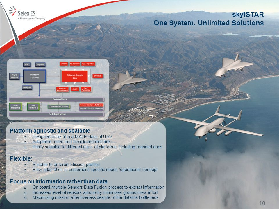skyISTAR One System. Unlimited Solutions
