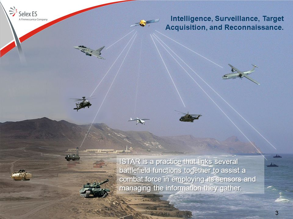 Intelligence, Surveillance, Target Acquisition, and Reconnaissance.