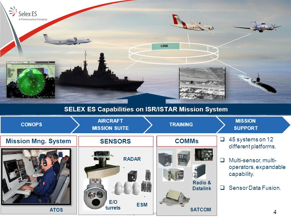 SELEX ES Capabilities on ISR/ISTAR Mission System