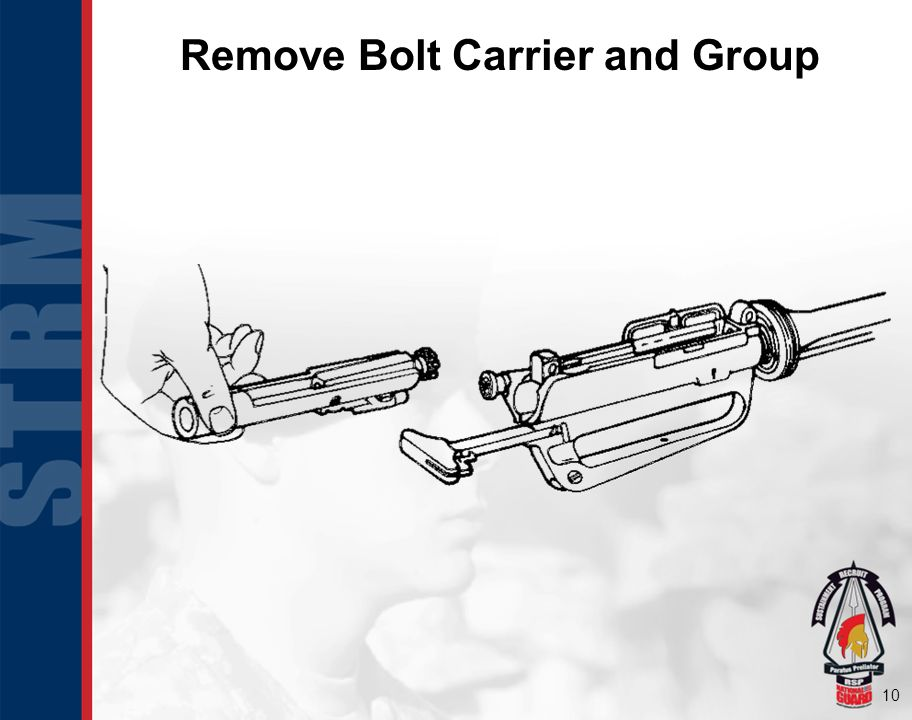 Remove Bolt Carrier and Group